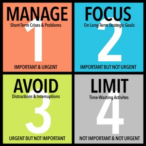 Quadrant Time Management System by Stephen R. Covey